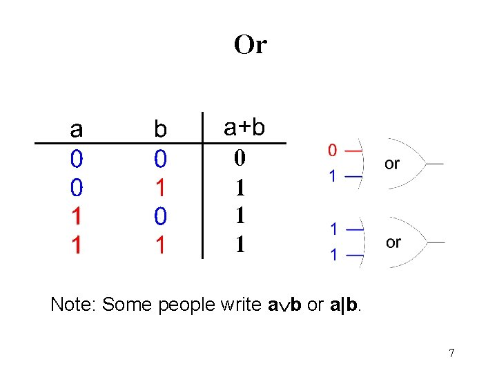 Or 0 1 1 1 Note: Some people write a b or a b. 7