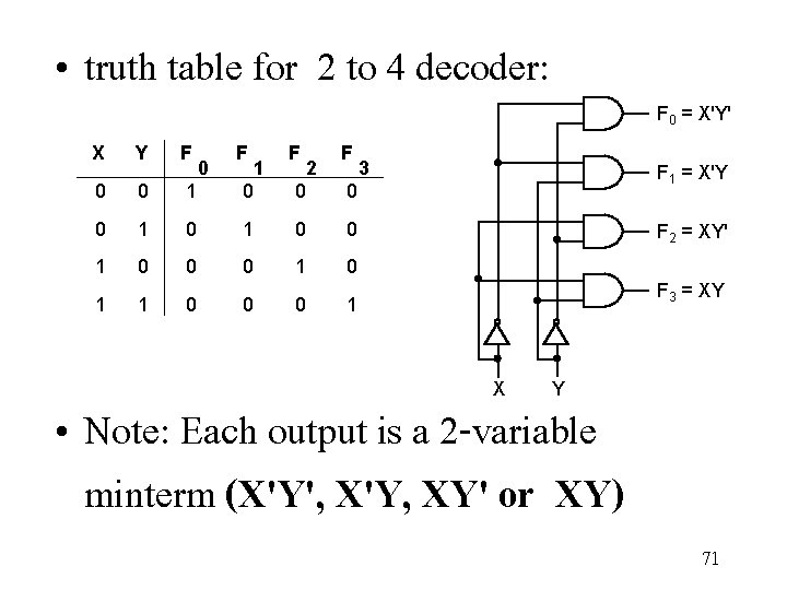 • truth table for 2 to 4 decoder: X Y F 0 0