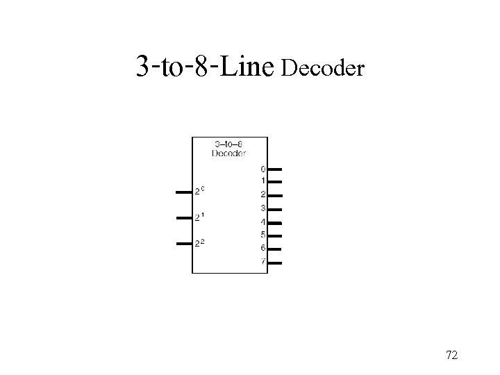 3 -to-8 -Line Decoder 72