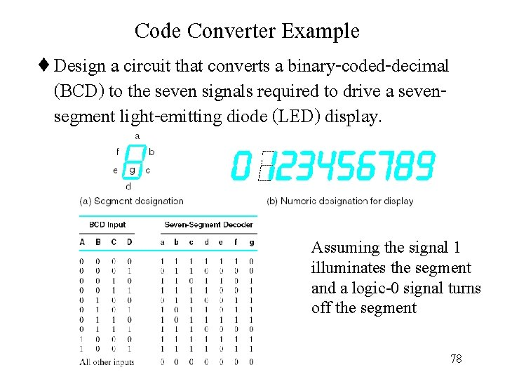 Code Converter Example ¨ Design a circuit that converts a binary-coded-decimal (BCD) to the