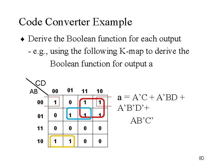Code Converter Example ¨ Derive the Boolean function for each output - e. g.