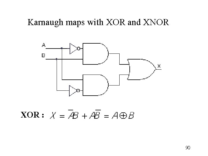 Karnaugh maps with XOR and XNOR XOR : 90
