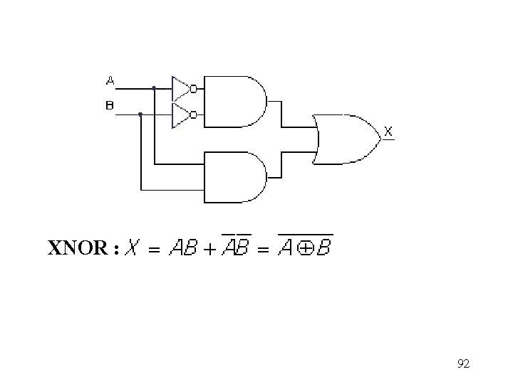 XNOR : 92