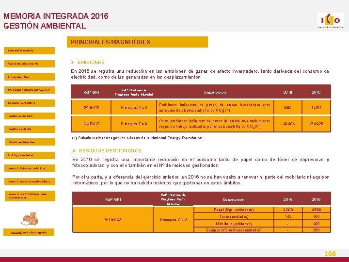 MEMORIA INTEGRADA 2016 GESTIÓN AMBIENTAL PRINCIPALES MAGNITUDES Carta del Presidente Acerca de esta Memoria