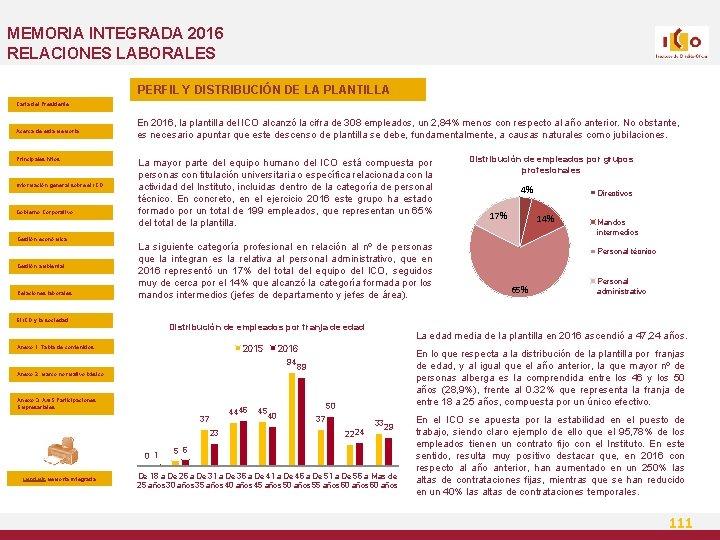 MEMORIA INTEGRADA 2016 RELACIONES LABORALES PERFIL Y DISTRIBUCIÓN DE LA PLANTILLA Carta del Presidente