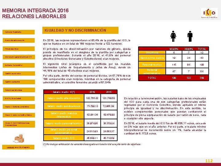 MEMORIA INTEGRADA 2016 RELACIONES LABORALES Carta del Presidente IGUALDAD Y NO DISCRIMINACIÓN Acerca de