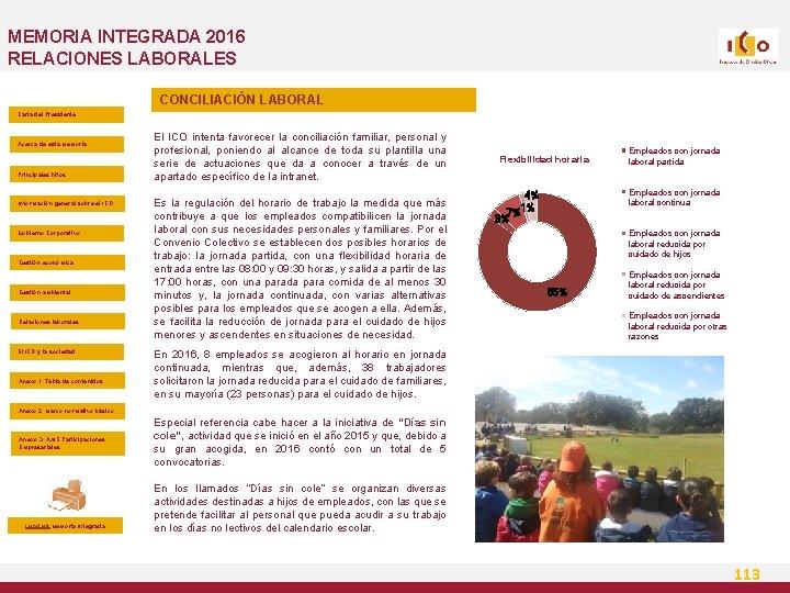 MEMORIA INTEGRADA 2016 RELACIONES LABORALES CONCILIACIÓN LABORAL Carta del Presidente Acerca de esta Memoria