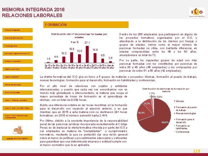 MEMORIA INTEGRADA 2016 RELACIONES LABORALES FORMACIÓN Carta del Presidente Distribución del nº de personas