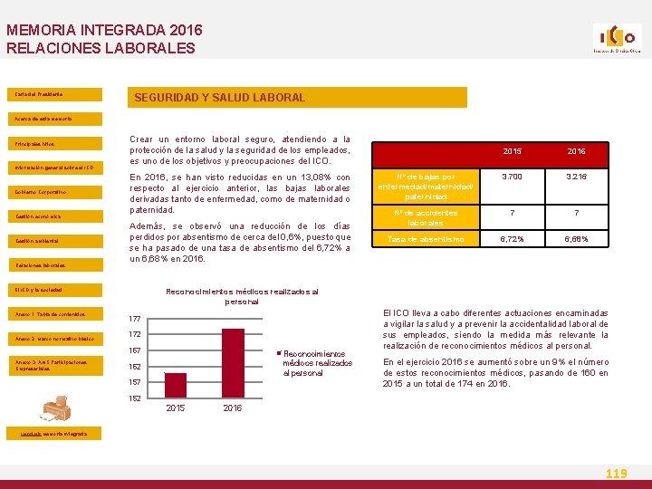 MEMORIA INTEGRADA 2016 RELACIONES LABORALES Carta del Presidente SEGURIDAD Y SALUD LABORAL Acerca de