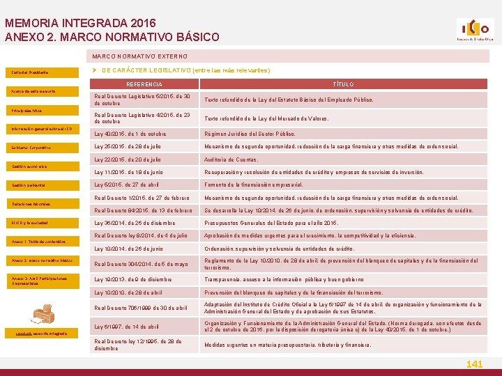 MEMORIA INTEGRADA 2016 ANEXO 2. MARCO NORMATIVO BÁSICO MARCO NORMATIVO EXTERNO Carta del Presidente