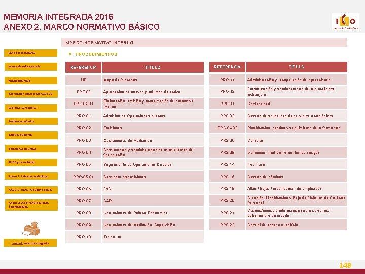 MEMORIA INTEGRADA 2016 ANEXO 2. MARCO NORMATIVO BÁSICO MARCO NORMATIVO INTERNO Carta del Presidente