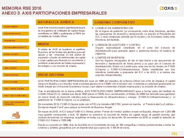 MEMORIA RSE 2016 ANEXO 3. AXIS PARTICIPACIONES EMPRESARIALES NATURALEZA JURÍDICA Carta del Presidente Acerca