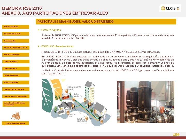 MEMORIA RSE 2016 ANEXO 3. AXIS PARTICIPACIONES EMPRESARIALES PRINCIPALES MAGNITUDES. VALOR DISTRIBUIDO Carta del
