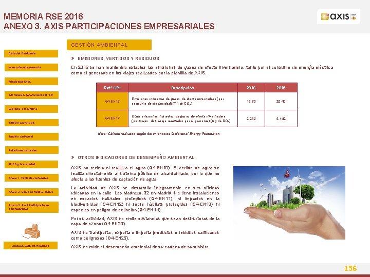 MEMORIA RSE 2016 ANEXO 3. AXIS PARTICIPACIONES EMPRESARIALES GESTIÓN AMBIENTAL Carta del Presidente Ø