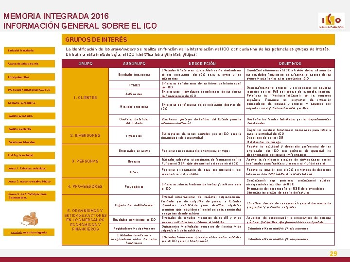 MEMORIA INTEGRADA 2016 INFORMACIÓN GENERAL SOBRE EL ICO GRUPOS DE INTERÉS Carta del Presidente