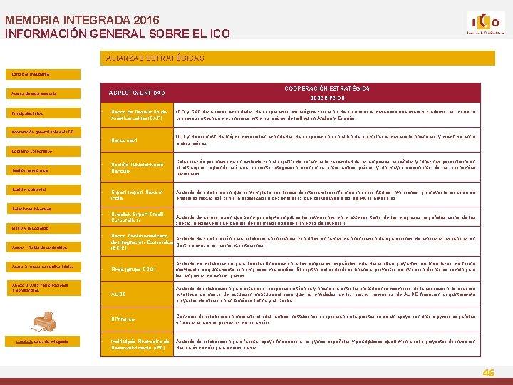 MEMORIA INTEGRADA 2016 INFORMACIÓN GENERAL SOBRE EL ICO ALIANZAS ESTRATÉGICAS Carta del Presidente ASPECTO/
