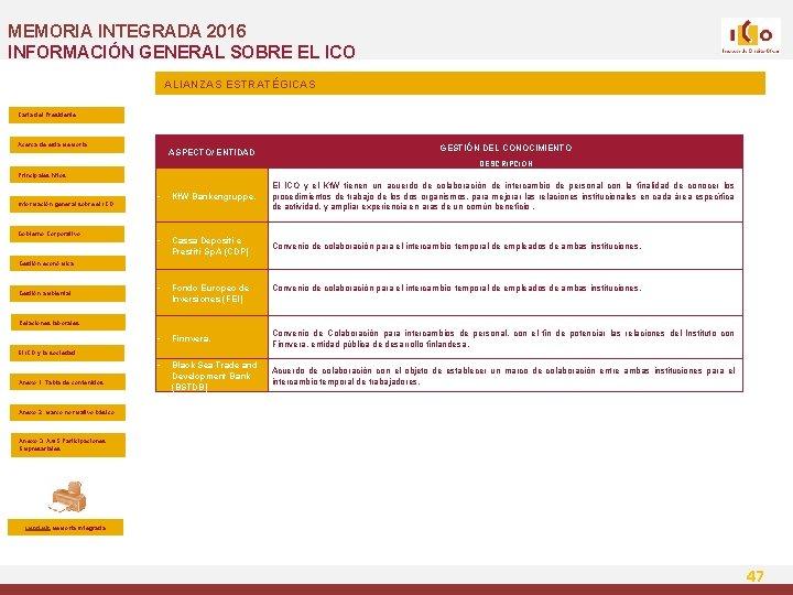 MEMORIA INTEGRADA 2016 INFORMACIÓN GENERAL SOBRE EL ICO ALIANZAS ESTRATÉGICAS Carta del Presidente Acerca