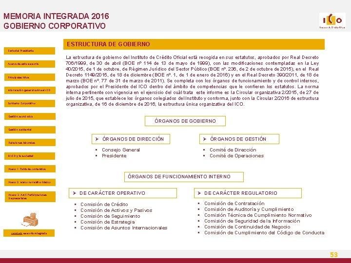 MEMORIA INTEGRADA 2016 GOBIERNO CORPORATIVO ESTRUCTURA DE GOBIERNO Carta del Presidente Acerca de esta