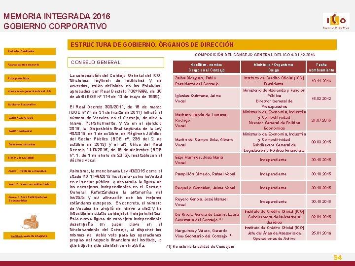 MEMORIA INTEGRADA 2016 GOBIERNO CORPORATIVO ESTRUCTURA DE GOBIERNO. ÓRGANOS DE DIRECCIÓN Carta del Presidente