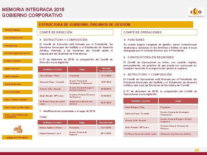 MEMORIA INTEGRADA 2016 GOBIERNO CORPORATIVO ESTRUCTURA DE GOBIERNO. ÓRGANOS DE GESTIÓN Carta del Presidente