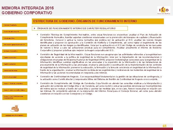 MEMORIA INTEGRADA 2016 GOBIERNO CORPORATIVO ESTRUCTURA DE GOBIERNO. ÓRGANOS DE FUNCIONAMIENTO INTERNO Carta del
