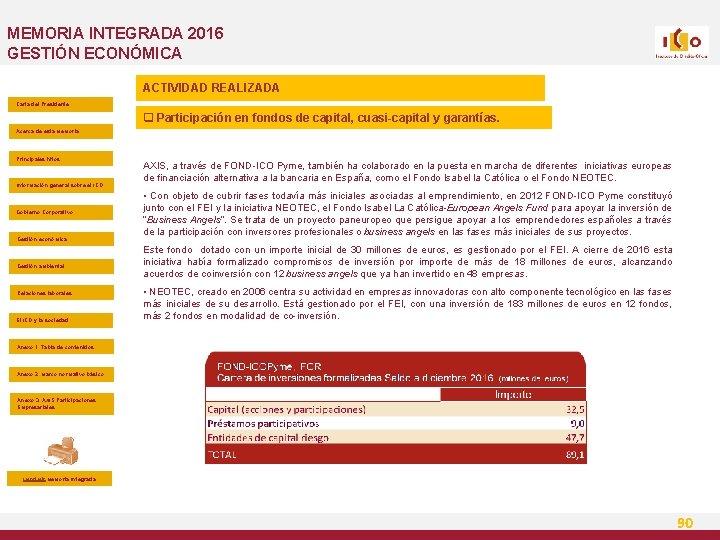 MEMORIA INTEGRADA 2016 GESTIÓN ECONÓMICA ACTIVIDAD REALIZADA Carta del Presidente q Participación en fondos