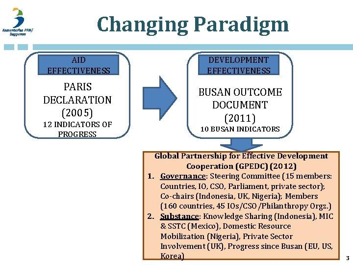 Changing Paradigm AID EFFECTIVENESS PARIS DECLARATION (2005) 12 INDICATORS OF PROGRESS DEVELOPMENT EFFECTIVENESS BUSAN