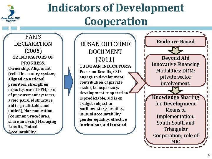 Indicators of Development Cooperation PARIS DECLARATION (2005) 12 INDICATORS OF PROGRESS: Ownership, Alignment (reliable