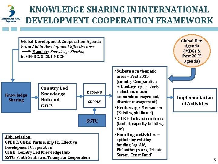 KNOWLEDGE SHARING IN INTERNATIONAL DEVELOPMENT COOPERATION FRAMEWORK Global Dev. Agenda (MDGs & Post 2015