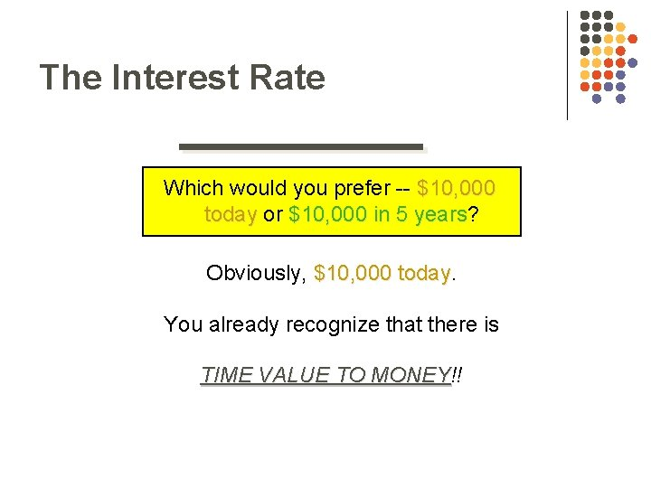 The Interest Rate Which would you prefer -- $10, 000 today or $10, 000