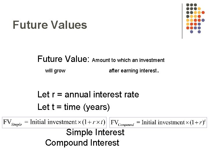 Future Values Future Value: Amount to which an investment will grow after earning interest.
