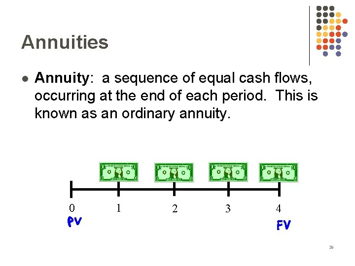Annuities l Annuity: a sequence of equal cash flows, occurring at the end of