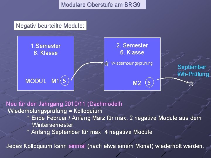 Modulare Oberstufe am BRG 9 Negativ beurteilte Module: 1. Semester 6. Klasse 2. Semester