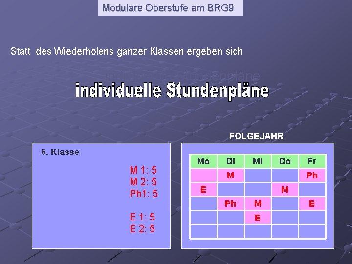 Modulare Oberstufe am BRG 9 Statt des Wiederholens ganzer Klassen ergeben sich individuelle Stundenpläne