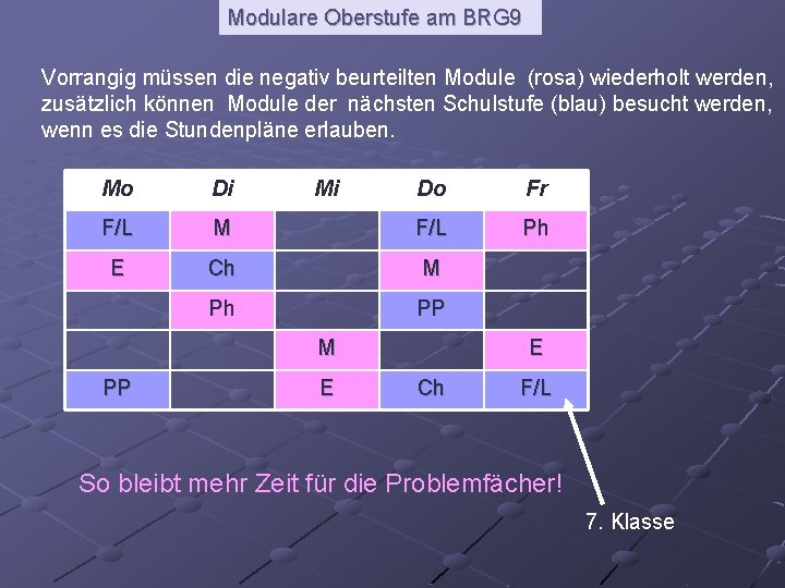 Modulare Oberstufe am BRG 9 Vorrangig müssen die negativ beurteilten Module (rosa) wiederholt werden,