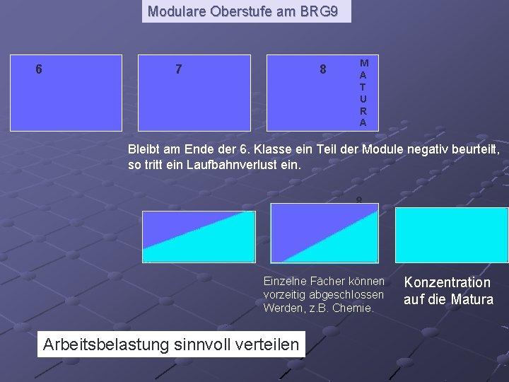 Modulare Oberstufe am BRG 9 6 7 8 M A T U R A