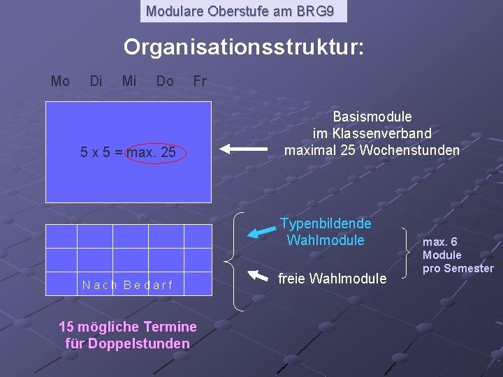 Modulare Oberstufe am BRG 9 Organisationsstruktur: Mo Di Mi Do Fr 5 x 5