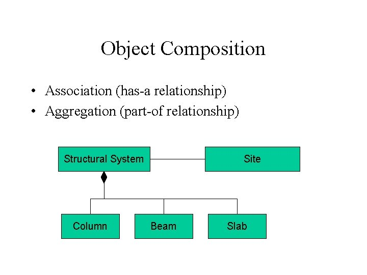 Object Composition • Association (has-a relationship) • Aggregation (part-of relationship) Structural System Column Site