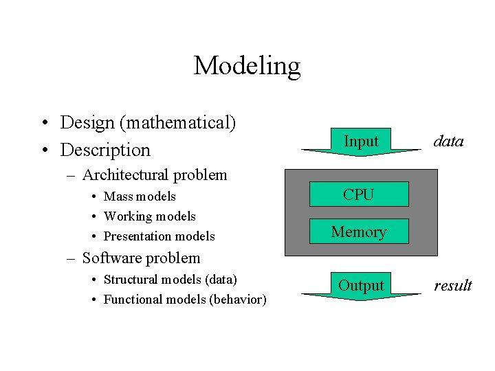 Modeling • Design (mathematical) • Description Input data – Architectural problem • Mass models