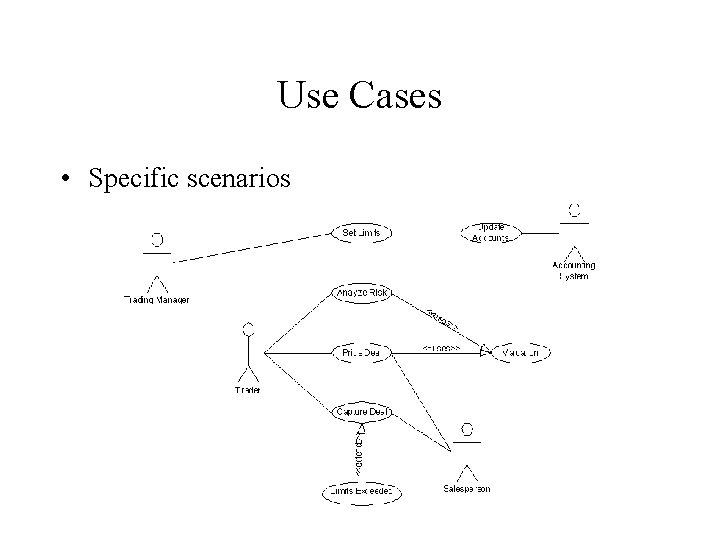 Use Cases • Specific scenarios