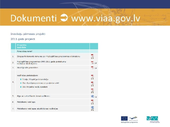 Dokumenti www. viaa. gov. lv