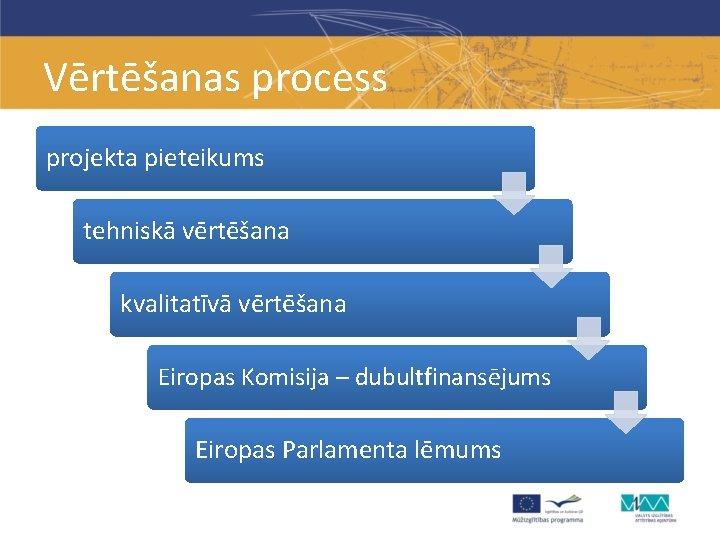 Vērtēšanas process projekta pieteikums tehniskā vērtēšana kvalitatīvā vērtēšana Eiropas Komisija – dubultfinansējums Eiropas Parlamenta