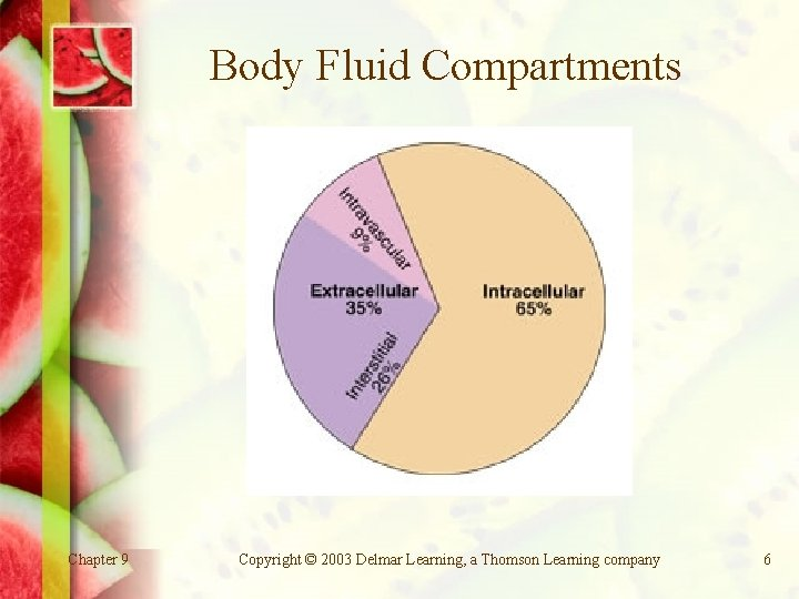 Body Fluid Compartments Chapter 9 Copyright © 2003 Delmar Learning, a Thomson Learning company