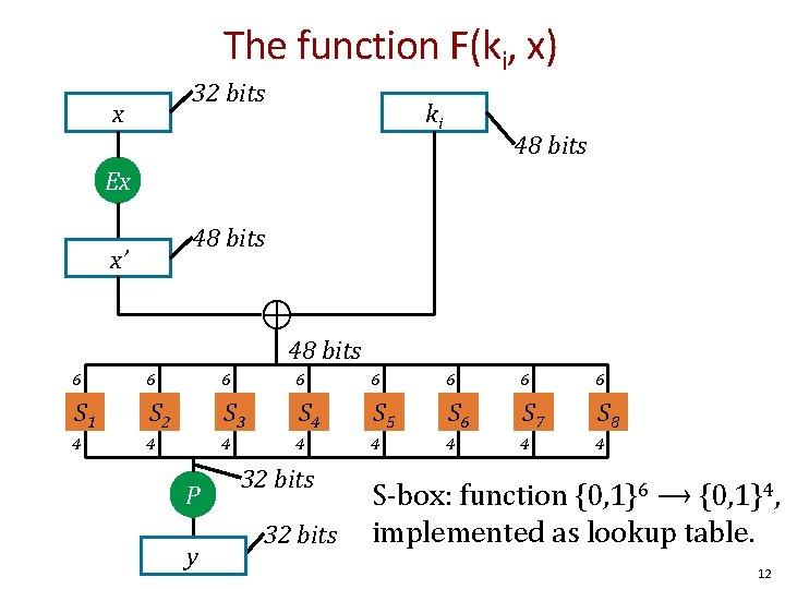 The function F(ki, x) 32 bits x ki 48 bits Ex 48 bits x'