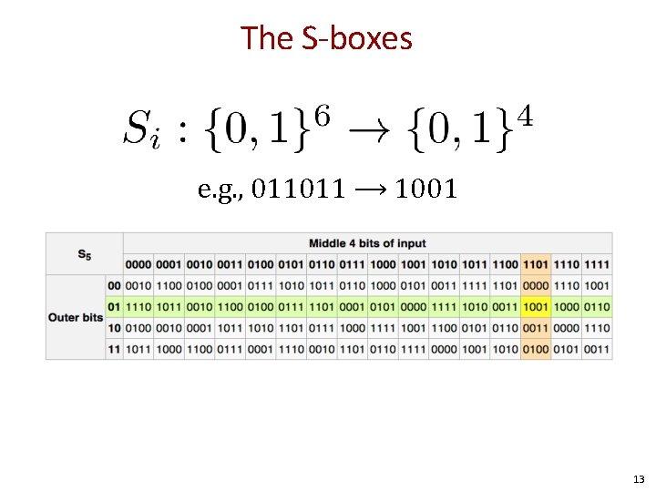 The S-boxes e. g. , 011011 ⟶ 1001 13