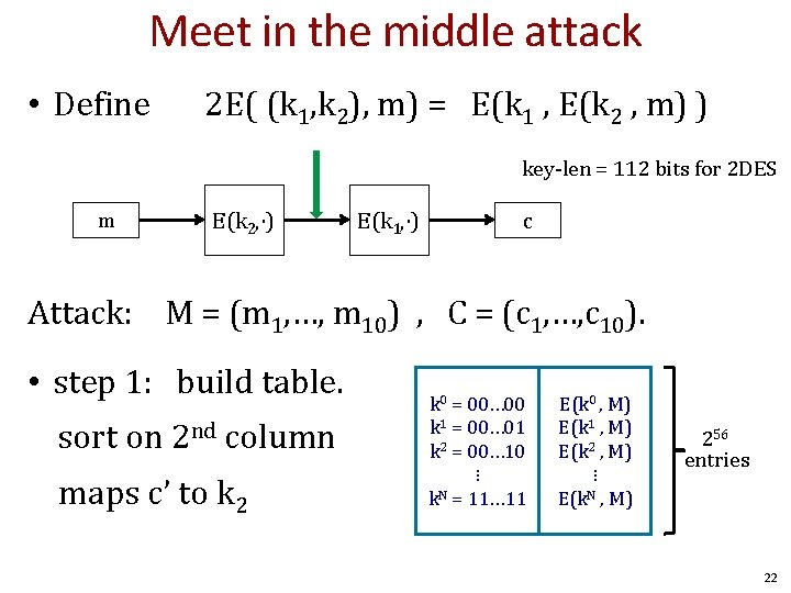 Meet in the middle attack • Define 2 E( (k 1, k 2), m)