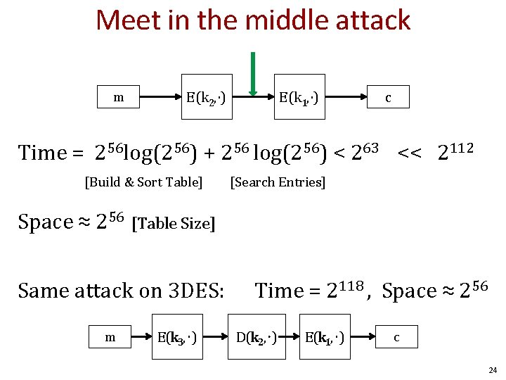 Meet in the middle attack m E(k 2, ⋅) E(k 1, ⋅) c Time