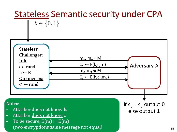Stateless Semantic security under CPA Stateless Challenger: Init c←rand k←K On queries: c' ←