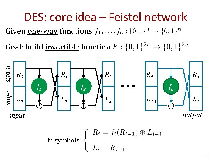 DES: core idea – Feistel network Given one-way functions Goal: build invertible function n-bits