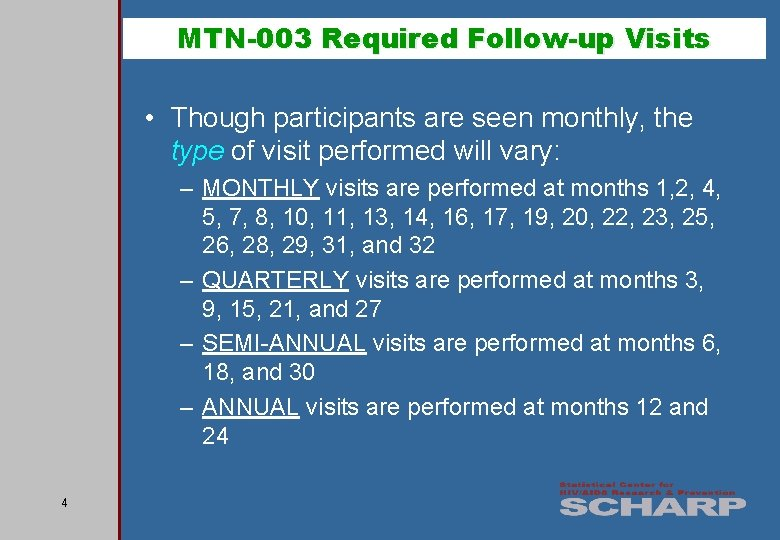MTN-003 Required Follow-up Visits • Though participants are seen monthly, the type of visit